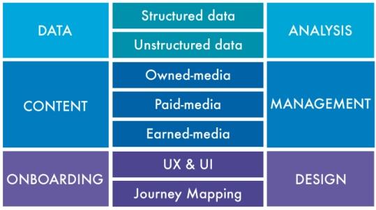 Digital_work_diagram.jpg