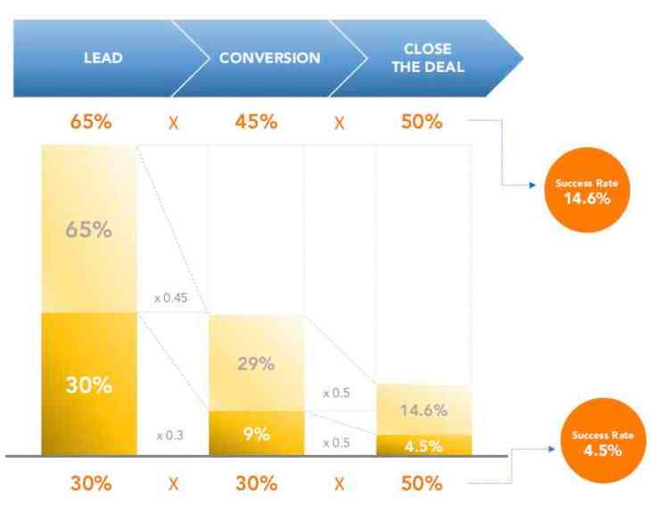 快速掌握數位廣告-image2